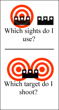 Red Dot Sights Are The Way To Go | Shooting Sports Retailer